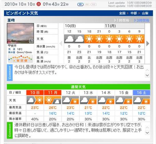 20101010weather